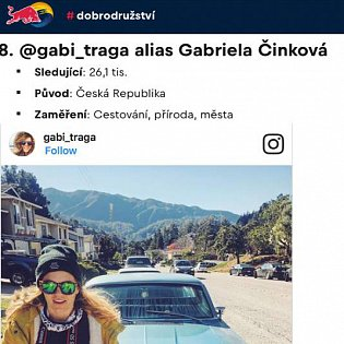 Gabi / instagram / Red Bull TOP10